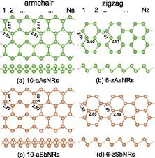 Armchair Zigzag Electronic Structure And Carrier Mobilities Of Arsenene And