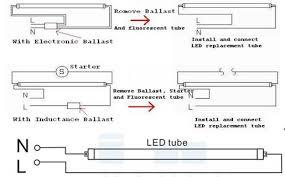led tube lights vs fluorescent install led tube light 3nled lighting