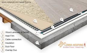 underfloor heating roma heating electric underfloor heating