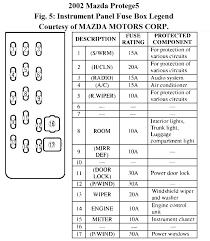 mazda 121 fuse box wiring diagram weick