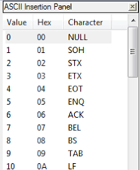 Hex Ascii Table Windows How To Insert A Null Character Ascii 00 In Notepad