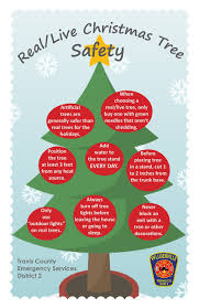 follow these fire safety tips during the holidays