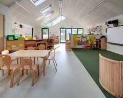 home interior design schools modern interior design london