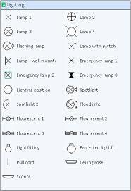 house floor plan symbols house floor plan symbols uk new wonderful electrical light symbols