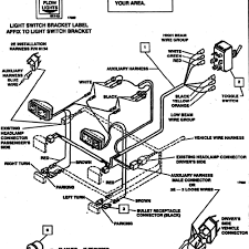 meyers plow wiring diagram u0026 ford