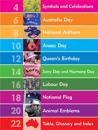 go facts australia identity symbols and celebrations