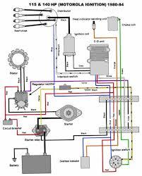 50 hp evinrude wiring diagram kentoro com
