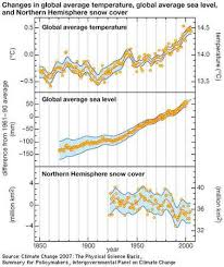 average global temperature by year table global warming definition causes effects britannica com