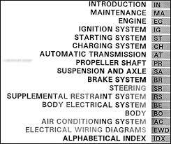 lexus is owners manual 1993 lexus ls 400 repair shop manual original 2 volume set