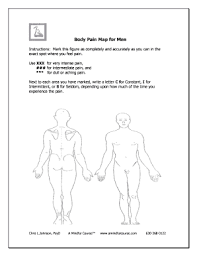 pain body fillable pain body map templates to create in pdf online