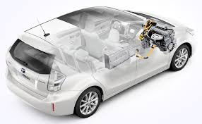 Understanding Micro Mild Full And Plug In Hybrid Electric