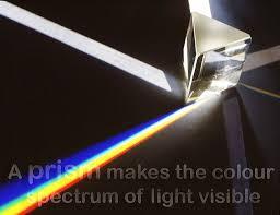 Physics Of Light The Physics Of Light
