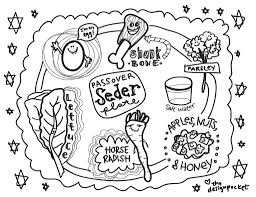 what s on a seder plate seder plate coloring page kveller