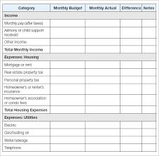 budget template australia budget template free