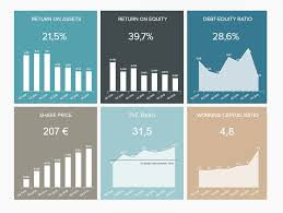 pattern energy investor relations real time dashboards explore 35 great live dashboard exles