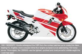 honda cr 600 for sale honda cbr 600 history superbike