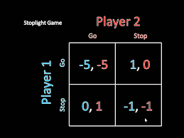 game theory 101 what is a nash equilibrium stoplight game
