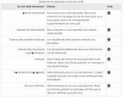 bureau des visas canada parrainage nouvelle trousse 2017 page 7 parrainages et mariages