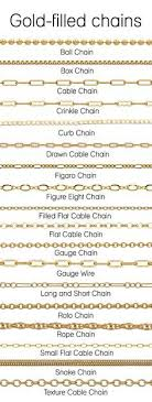 sterling silver necklace styles images 9 best chain images jewellery making chain jpg