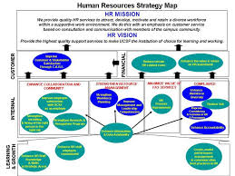 hr development plan template 18 human resources business plan template 7 keys to success for