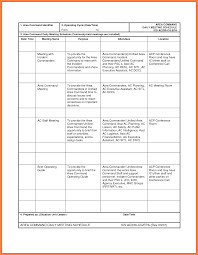 daily time planner template meeting scheduler template peritoneal dialysis nurse jobs samples 5 daily meeting template bussines proposal 2017 daily meeting template daily meeting schedule template 628752 5 daily meeting template meeting scheduler