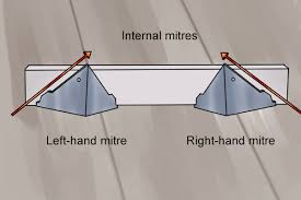 How To Cut Plaster Cornice Coving Corner Template 28 Images How To Fit Coving Diy By