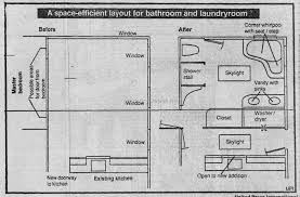 Bathroom Laundry Room Floor Plans by Articles With Laundry Room Setup Ideas Tag Laundry Room Layouts
