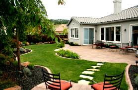 Landscaping Ideas For Large Backyards The Garden Inspirations Home - Landscape designs for large backyards