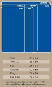 What Is The Measurements Of A Twin Bed by Best 25 King Size Mattress Dimensions Ideas On Pinterest Bed