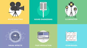 production company becoming a production company for your own business