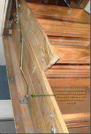 gadgets and hacks attic staircase repair
