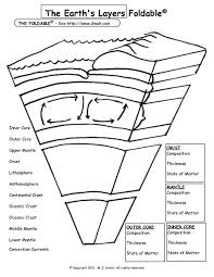 9th grade earth science worksheets free worksheets library