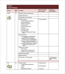 project checklist project check list 8 project list templates