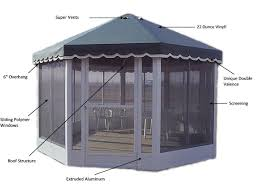 carrousel spa gazebo patio room year round screen room kit