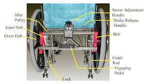 design of a glide control device for a manual wheelchair
