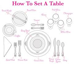 Setting The Table by Dining Table Setup