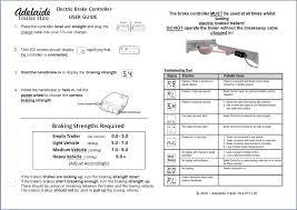 tekonsha brake controller wiring diagram efcaviation com