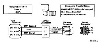 camshaft position sensor wiring diagram wiring diagram and