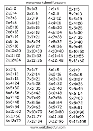 times table chart 2 3 4 5 6 7 8 9 free printable tearing