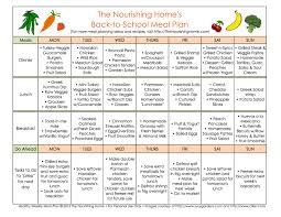 five tips for creating healthy back to meal plans