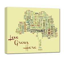 family tree canvas with names and quote healthy