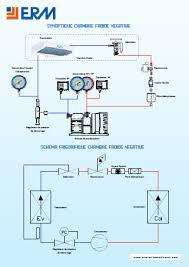 chambre froide installation groupe froid négatif système de conservation de produits à