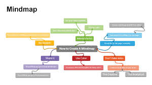 mind maps u2013 circles and arrows template collection powerslides