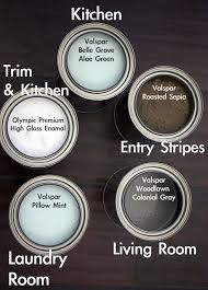 blue gray white paint color scheme for house and each room home
