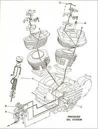 harley davidson engine schematics harley davidson wiring diagram