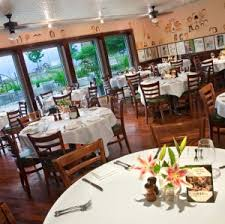 Chicago Restaurants With Private Dining Rooms Best Downtown Chicago Steakhouses The Palm Top Chicago Steak