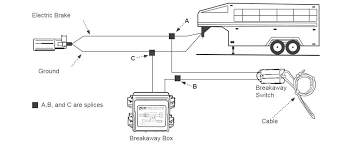 gooseneck trailer wiring diagram u2013 the wiring diagram u2013 readingrat net