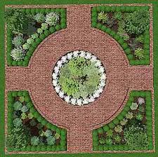 garden design plans interior design