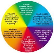 psicologia das cores referência cores pinterest info