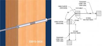 Parts Of A Banister Cable Railing How To Installing Cable Railing